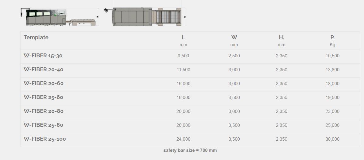 Warcom W-Fiber Laser Models